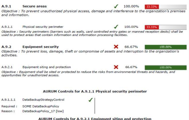 AURUM - Compliance
